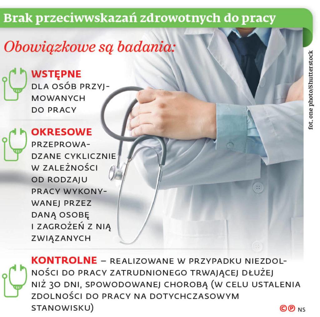 medycyna pracy rodzaje badań